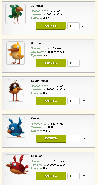 goldenbirds птицы